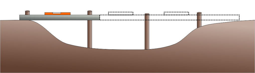 Detalle de cómo nivelar las orillas de un estanque
